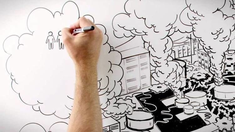 Reasons Why White Board Animation Is Effective