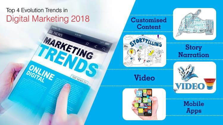 Top 4 Evolution Trends In Digital Marketing 2018