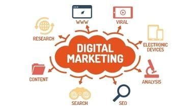 WebPreneurs Pvt Ltd Proud to Be Named Top Social Media Marketing Agency