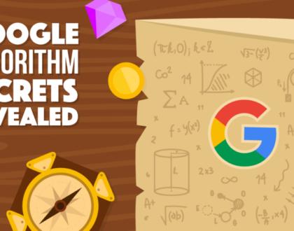 Optimize your Keywords to Follow Google Core December Updates 2020
